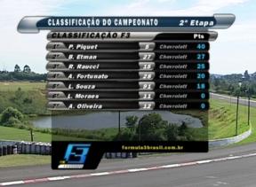 classificacao campeonato